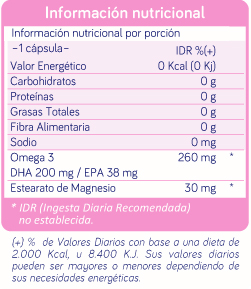 cuadro nutricional Materil DHAa